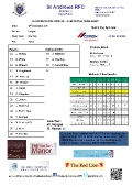 !st XV Home Match Team Sheets still